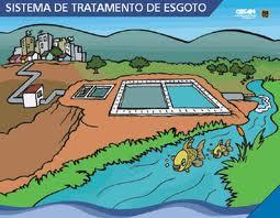 Elaboração do novo modelo de gestão de resíduos